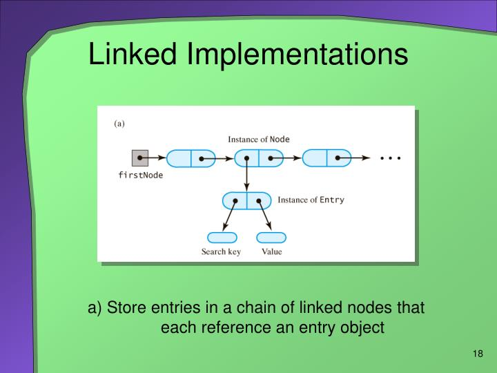Linked Implementations