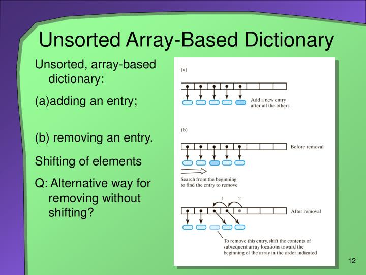 Unsorted Array-Based Dictionary