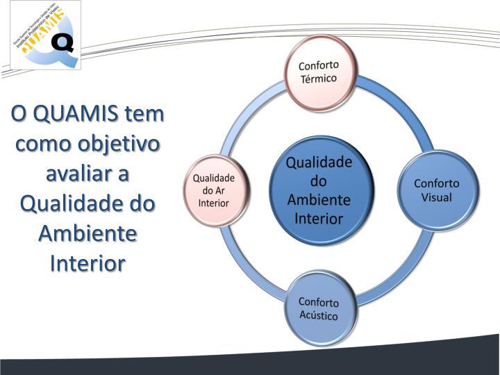 O QUAMIS tem como objetivo avaliar a Qualidade do Ambiente Interior