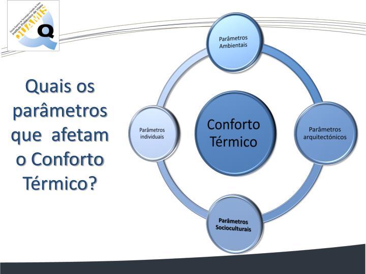 Quais os parâmetros que  afetam o Conforto Térmico?