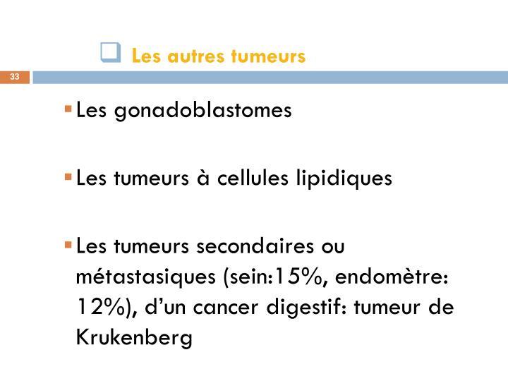 Les autres tumeurs