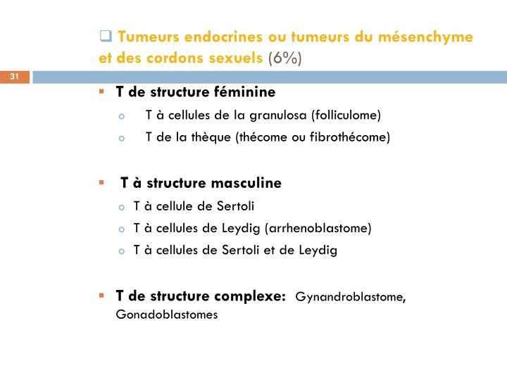 Tumeurs endocrines ou tumeurs du mésenchyme et des cordons sexuels