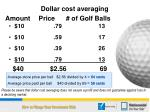 dollar cost averaging1