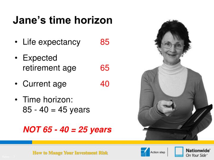 Jane's time horizon