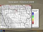 snow pack historical 2009