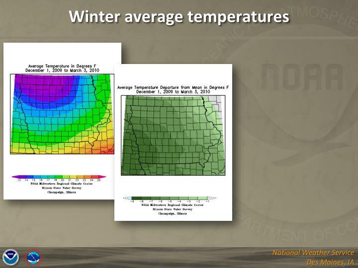Winter average temperatures