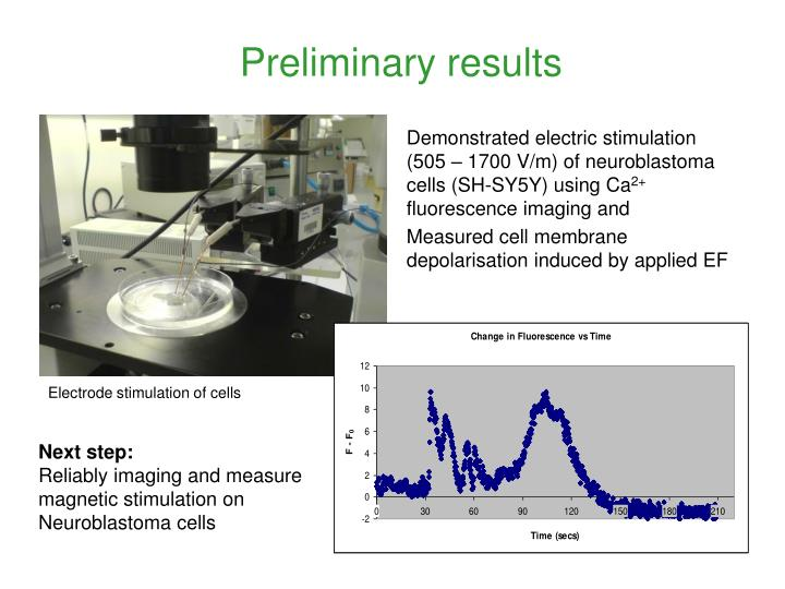 Demonstrated electric stimulation (505 – 1700 V/m) of neuroblastoma cells (SH-SY5Y) using Ca