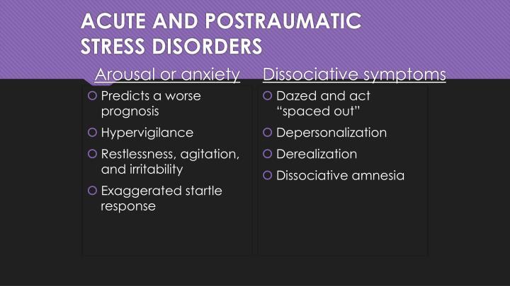 Dissociative symptoms