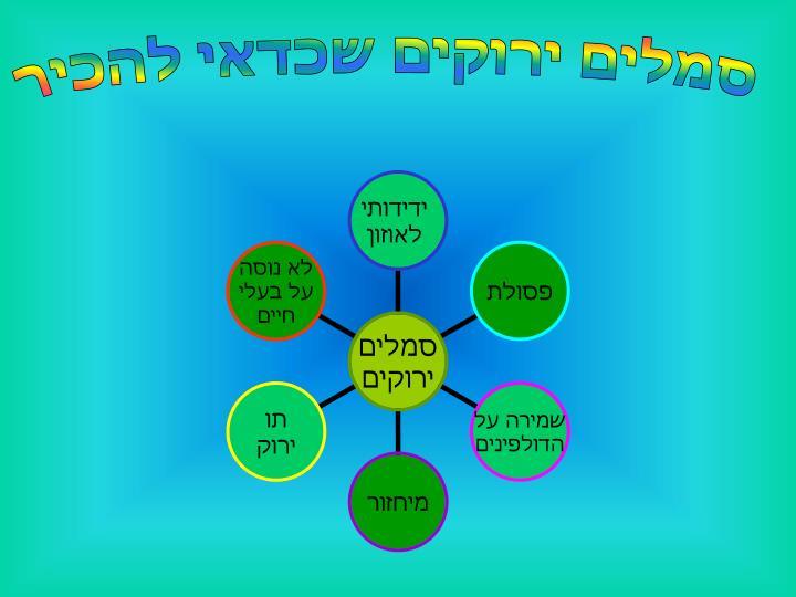 סמלים ירוקים שכדאי להכיר