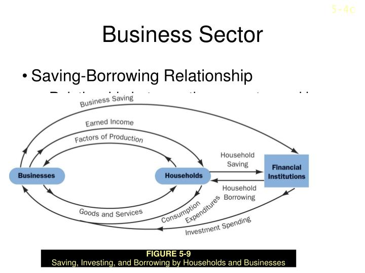 Business sector1