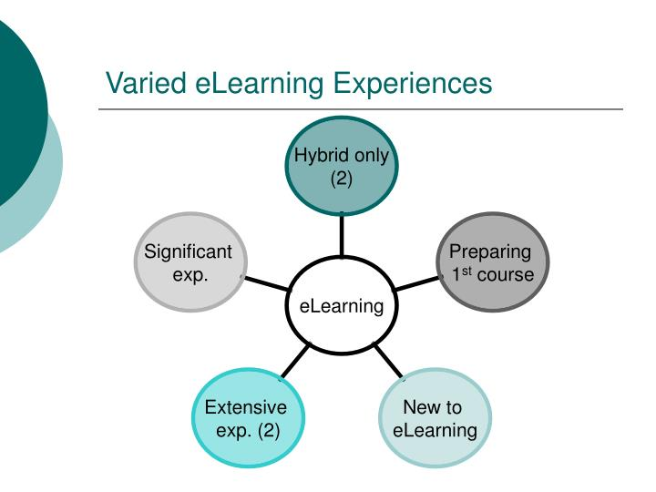Varied eLearning Experiences