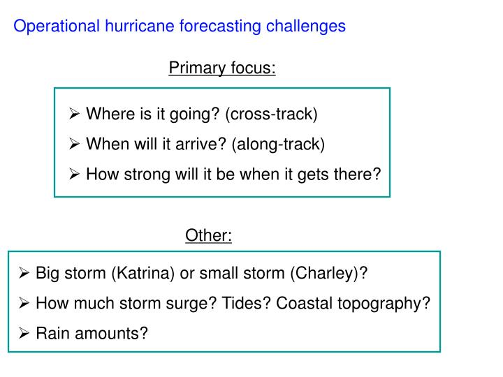 Operational hurricane forecasting challenges