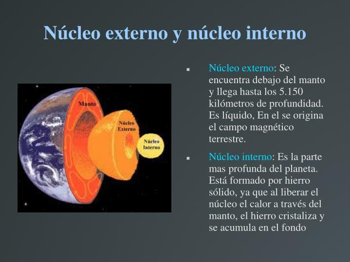 Núcleo externo y núcleo interno