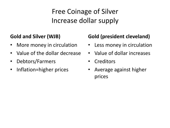 Free Coinage of Silver