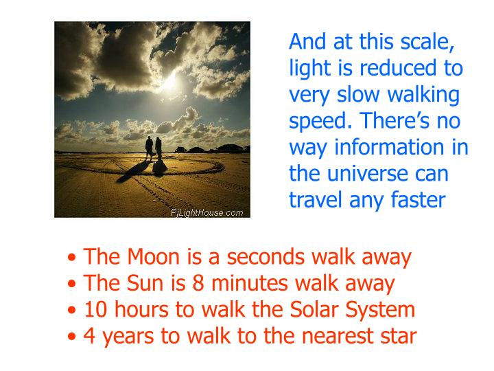 And at this scale, light is reduced to very slow walking speed. There