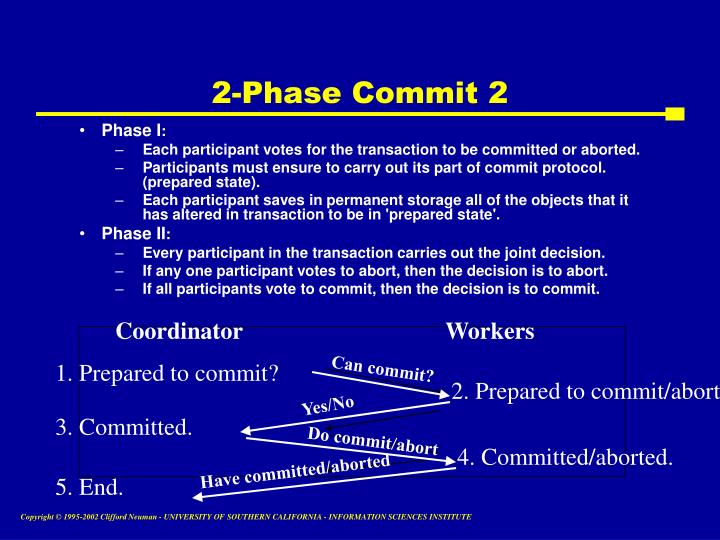 2-Phase Commit 2
