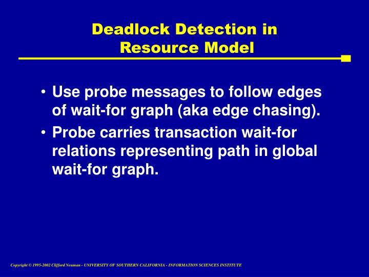 Deadlock Detection in