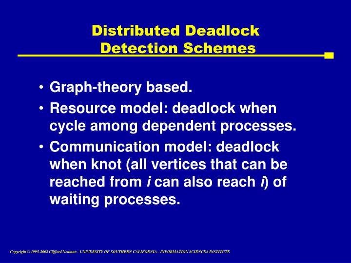 Distributed Deadlock