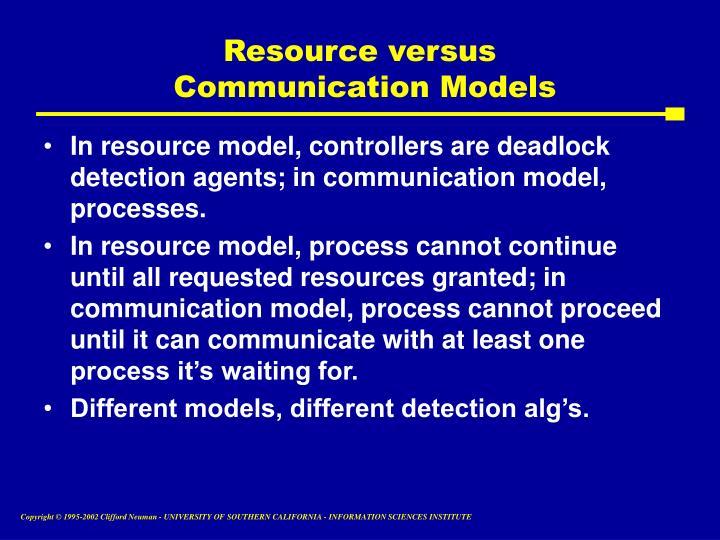Resource versus