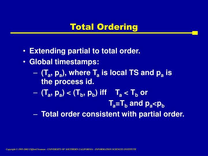 Total Ordering