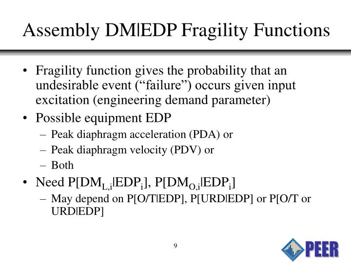 Assembly DM|EDP Fragility Functions