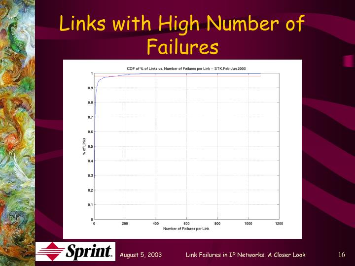 Links with High Number of Failures