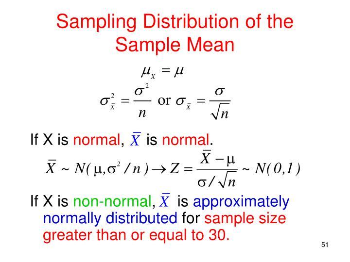 Sampling Distribution of the Sample Mean