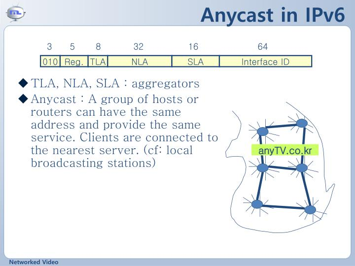 Anycast in IPv6