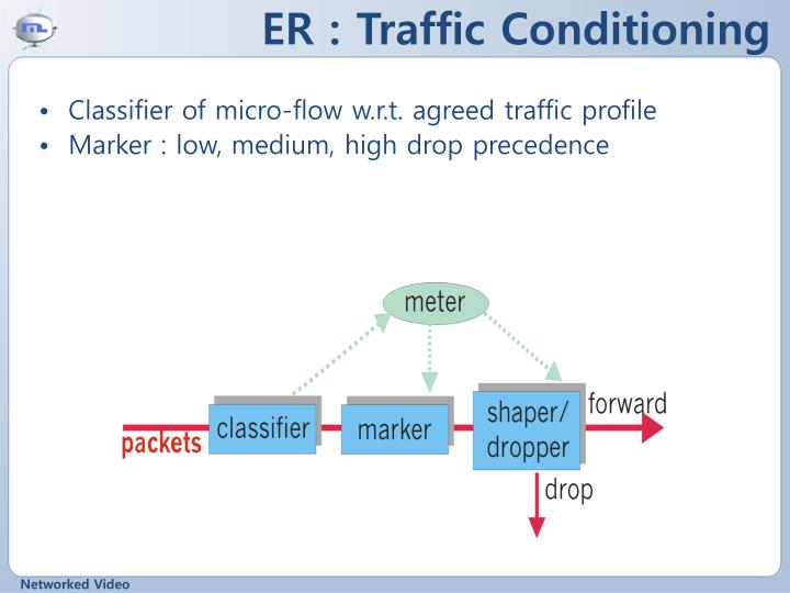ER : Traffic Conditioning