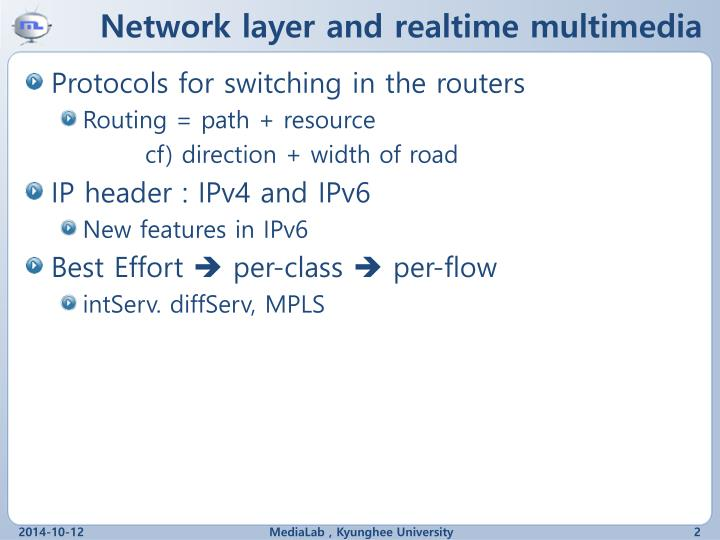 Network layer and realtime multimedia