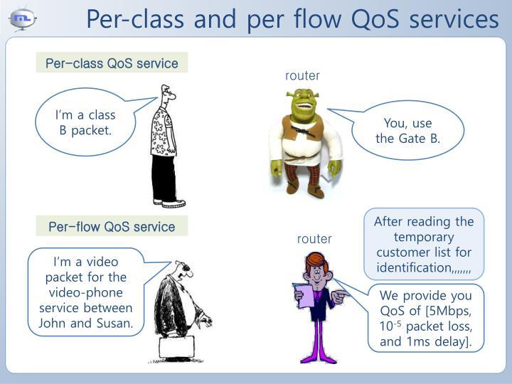 Per-class and per flow QoS services