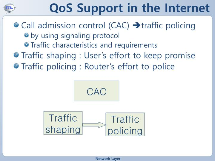 QoS Support in the Internet