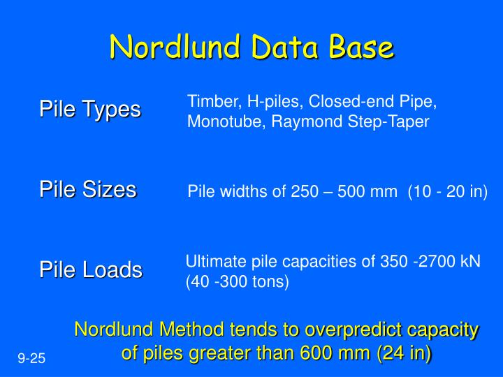 Nordlund Data Base