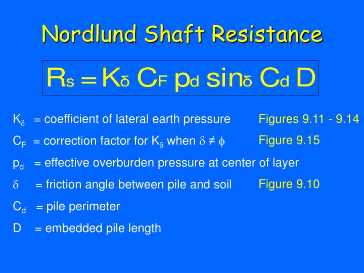 Nordlund Shaft Resistance