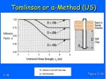 tomlinson or method us1