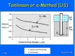 tomlinson or method us2