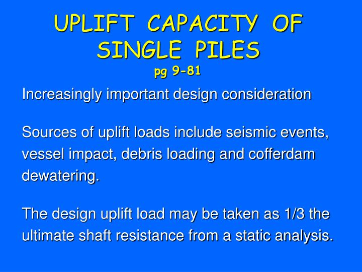 UPLIFT  CAPACITY  OF SINGLE  PILES