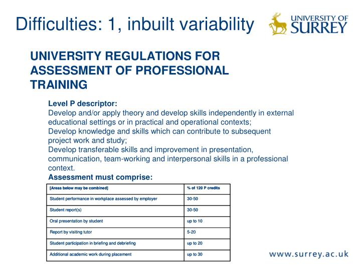 Difficulties: 1, inbuilt variability