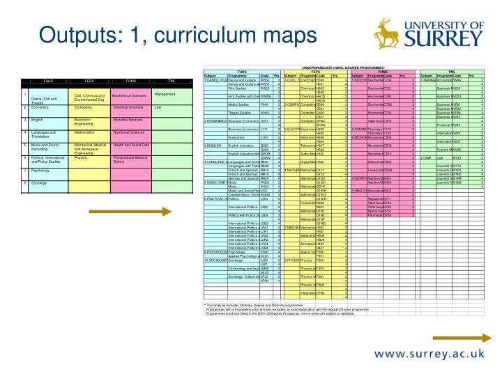 Outputs: 1, curriculum maps