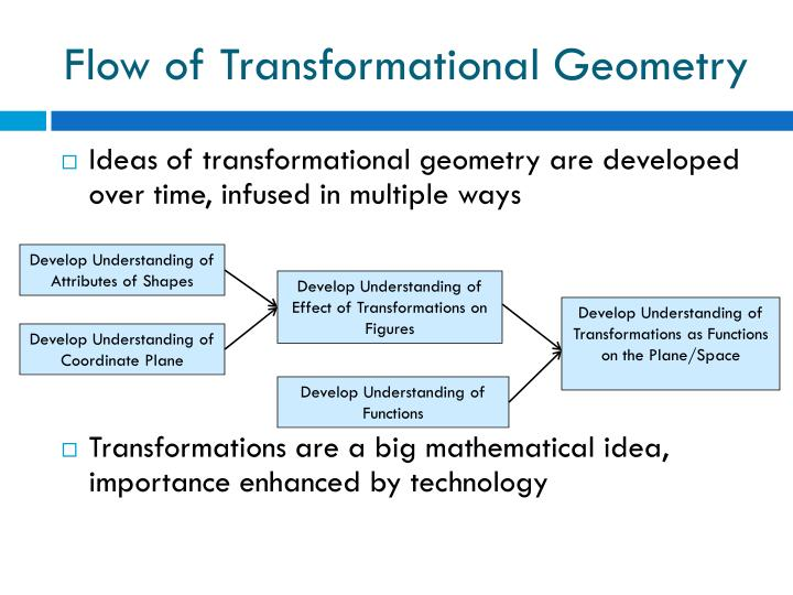 Flow of Transformational Geometry