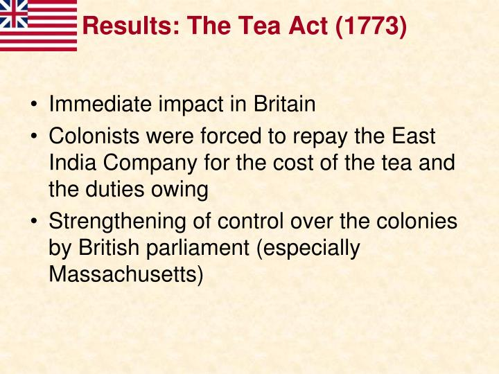 Results: The Tea Act (1773)