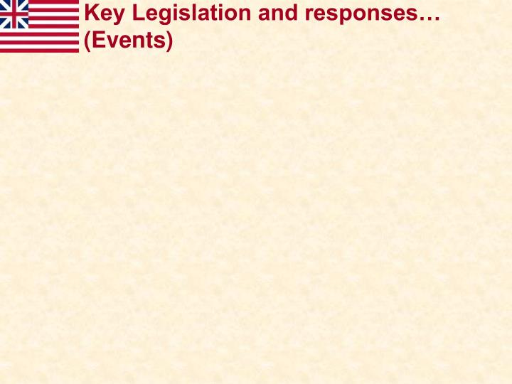 Key Legislation and responses… (Events)