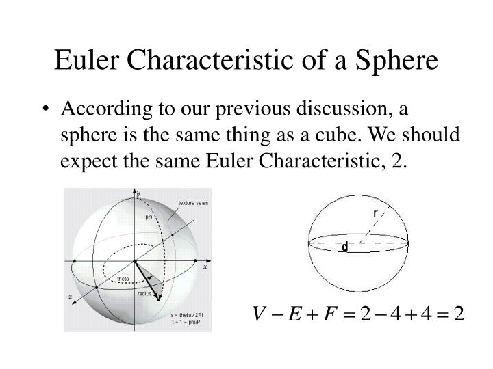 Euler Characteristic of a Sphere