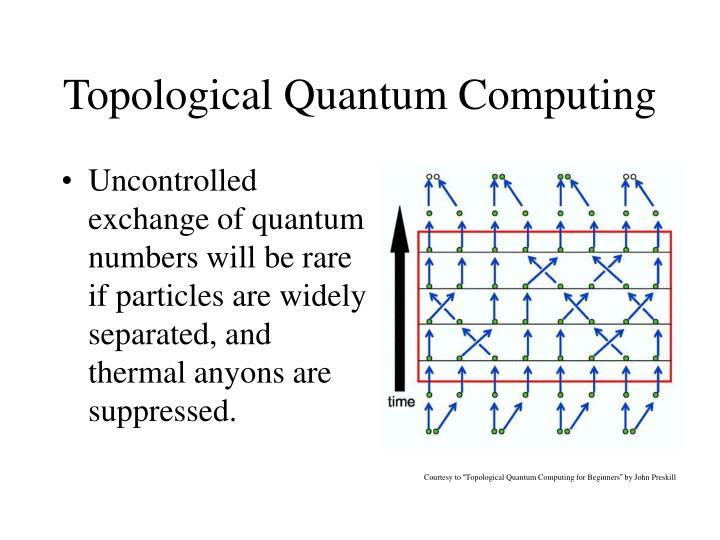 Topological Quantum Computing