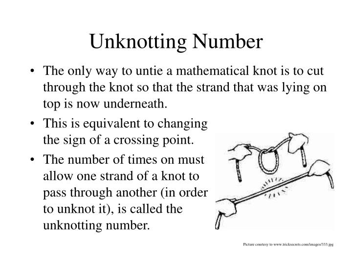 Unknotting Number