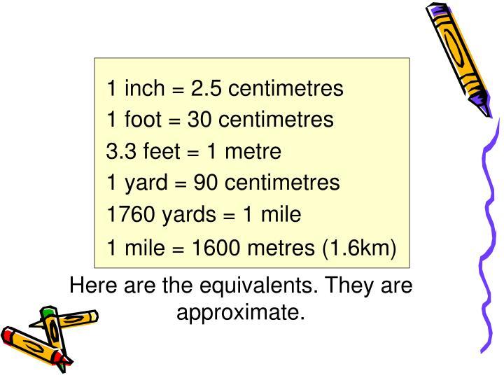 1 inch = 2.5 centimetres