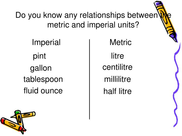 Do you know any relationships between the metric and imperial units?