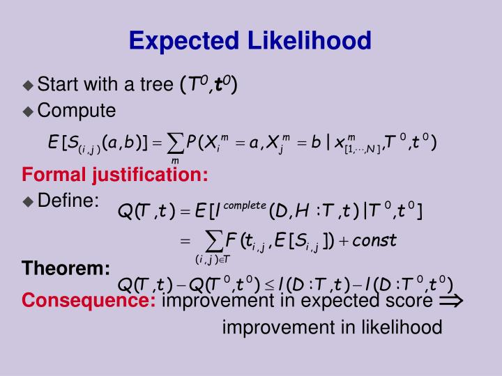 Expected Likelihood