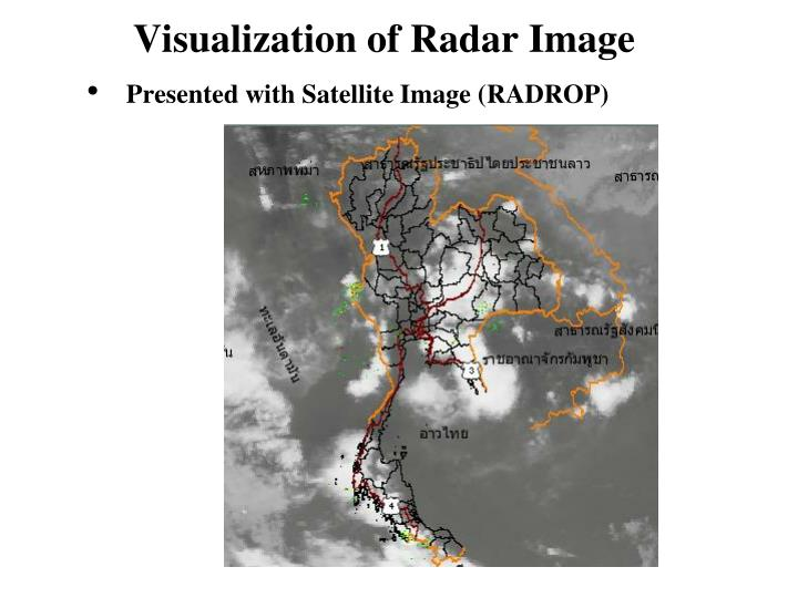 Visualization of Radar Image