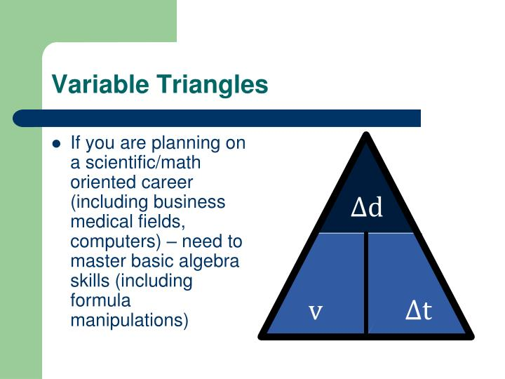 Variable Triangles